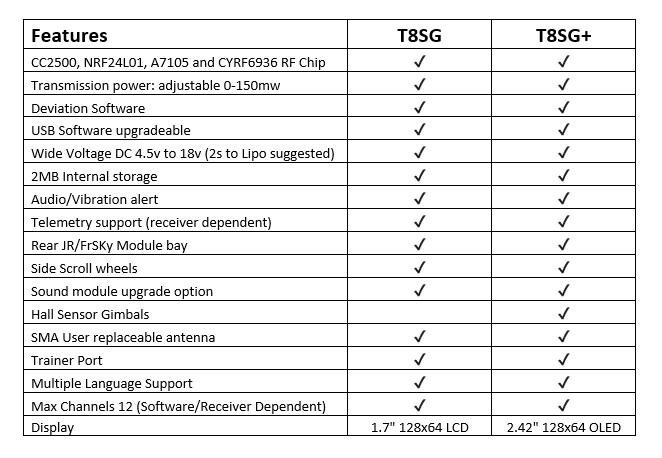 Rumors: Jumper T8SG Plus